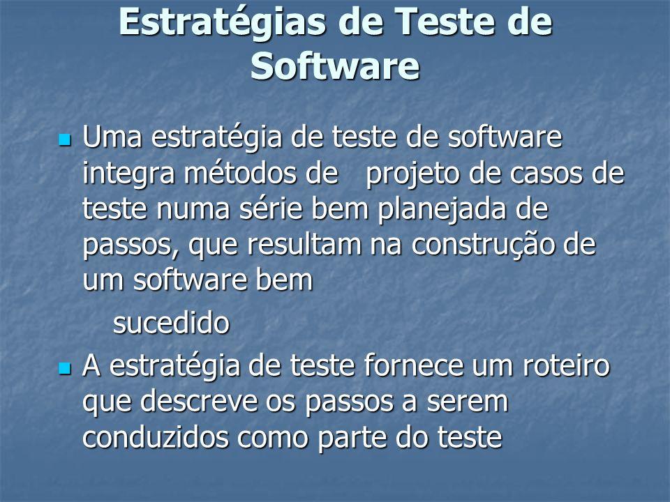 Estratégias de Teste de Software Planejamento de teste Planejamento de teste Passos a serem executados Passos a serem executados Esforço Esforço Tempo Tempo Recursos necessários Recursos necessários Projeto de casos de teste Projeto de casos de teste Execução de teste Execução de teste Coleta e avaliação de dados Coleta e avaliação de dados