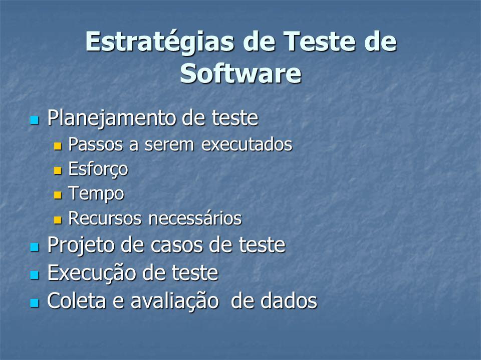 Estratégias de Teste de Software Planejamento de teste Planejamento de teste Passos a serem executados Passos a serem executados Esforço Esforço Tempo