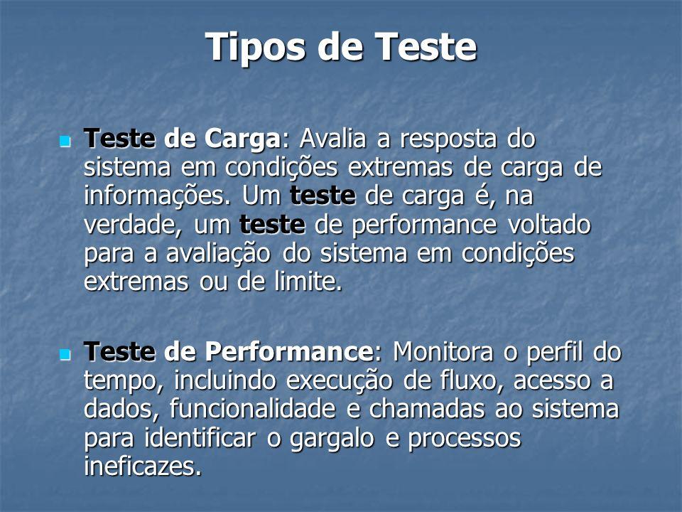 Tipos de Teste Teste de Carga: Avalia a resposta do sistema em condições extremas de carga de informações. Um teste de carga é, na verdade, um teste d