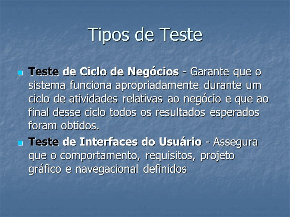 Tipos de Teste Teste de Ciclo de Negócios - Garante que o sistema funciona apropriadamente durante um ciclo de atividades relativas ao negócio e que a