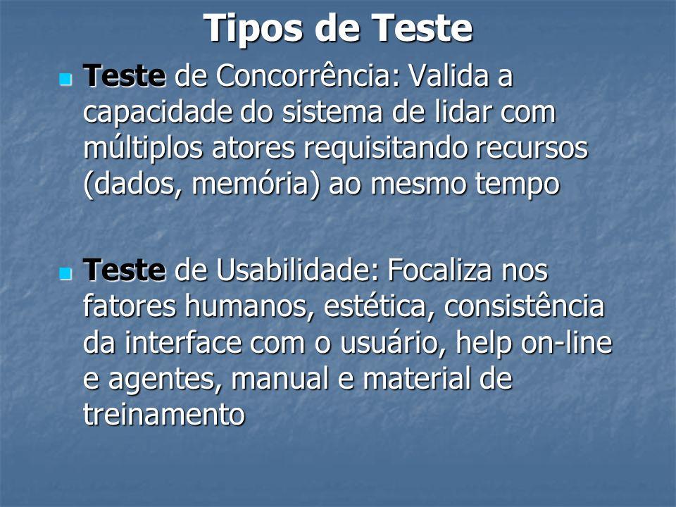 Tipos de Teste Teste de Concorrência: Valida a capacidade do sistema de lidar com múltiplos atores requisitando recursos (dados, memória) ao mesmo tem