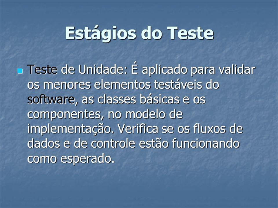 Estágios do Teste Teste de Unidade: É aplicado para validar os menores elementos testáveis do software, as classes básicas e os componentes, no modelo