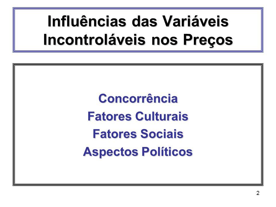 2 Influências das Variáveis Incontroláveis nos Preços Concorrência Fatores Culturais Fatores Sociais Aspectos Políticos