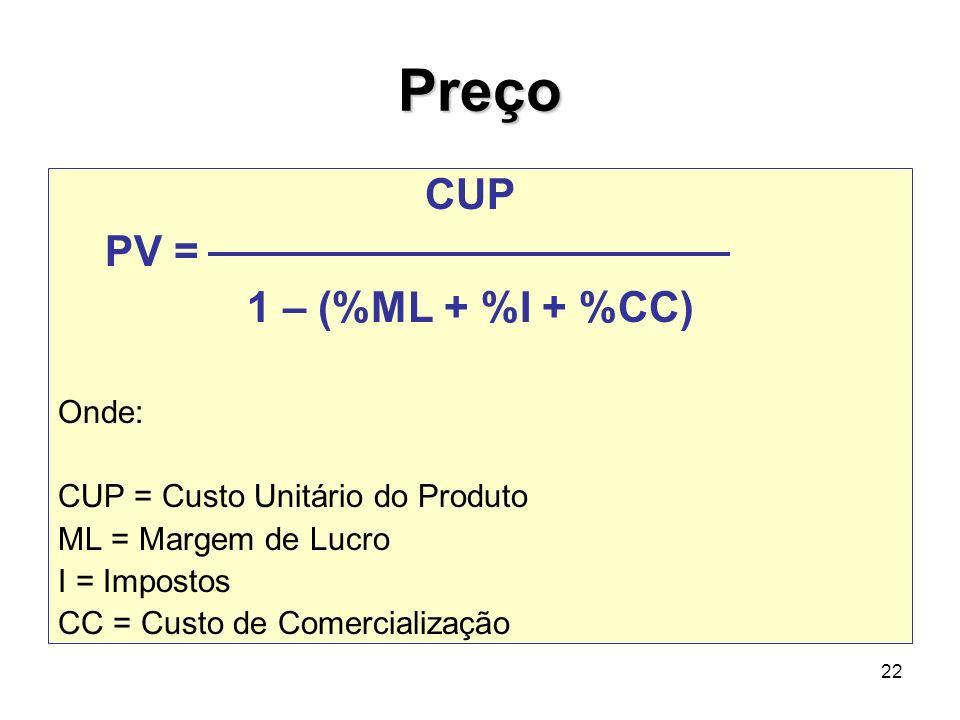 22 Preço CUP PV = 1 – (%ML + %I + %CC) Onde: CUP = Custo Unitário do Produto ML = Margem de Lucro I = Impostos CC = Custo de Comercialização