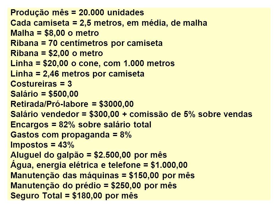 24 Produção mês = 20.000 unidades Cada camiseta = 2,5 metros, em média, de malha Malha = $8,00 o metro Ribana = 70 centímetros por camiseta Ribana = $