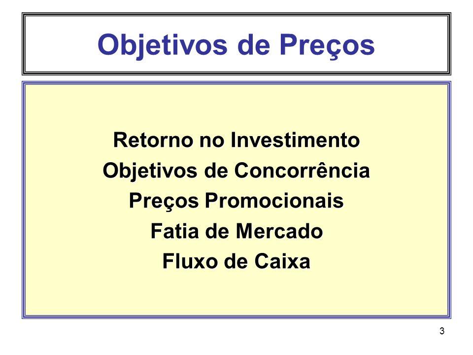 3 Objetivos de Preços Retorno no Investimento Objetivos de Concorrência Preços Promocionais Fatia de Mercado Fluxo de Caixa