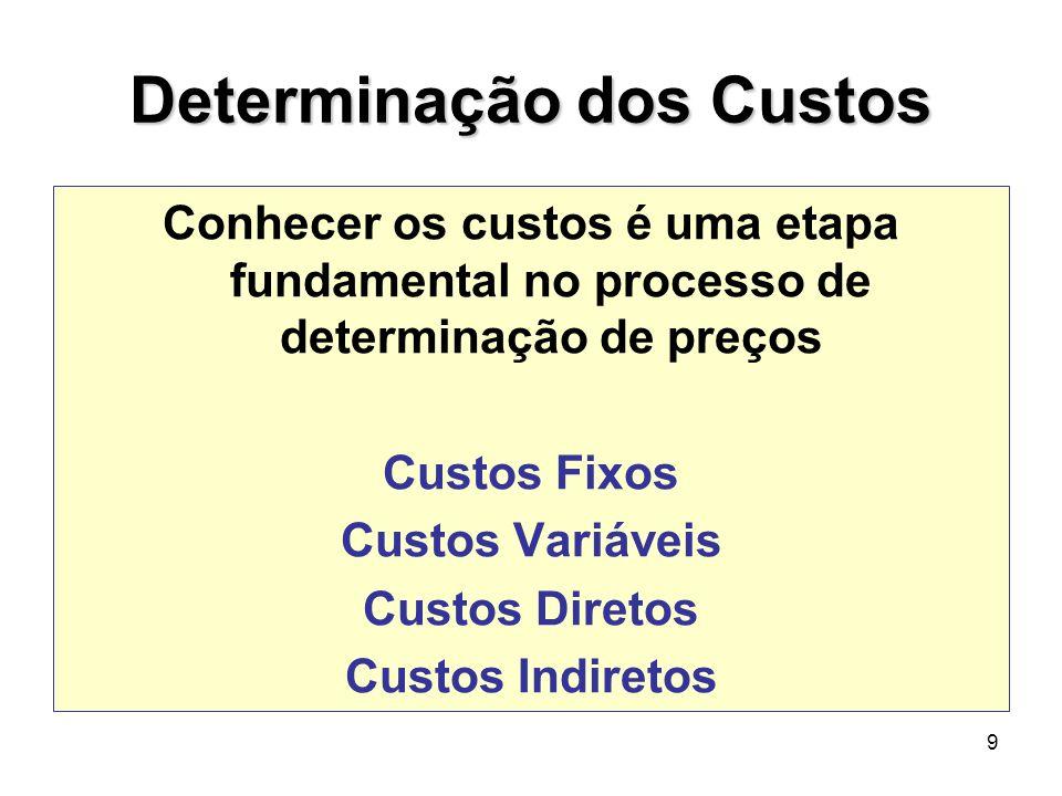 9 Determinação dos Custos Conhecer os custos é uma etapa fundamental no processo de determinação de preços Custos Fixos Custos Variáveis Custos Direto
