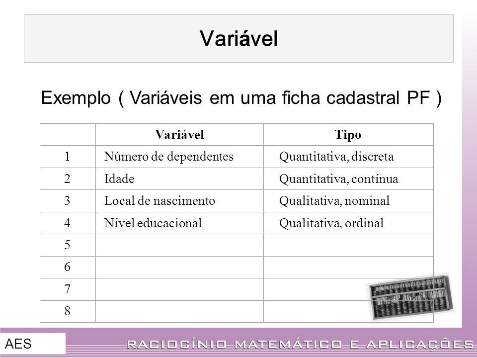 Vari á vel Exemplo ( Variáveis em uma ficha cadastral PF ) VariávelTipo 1Número de dependentes Quantitativa, discreta 2Idade Quantitativa, contínua 3L