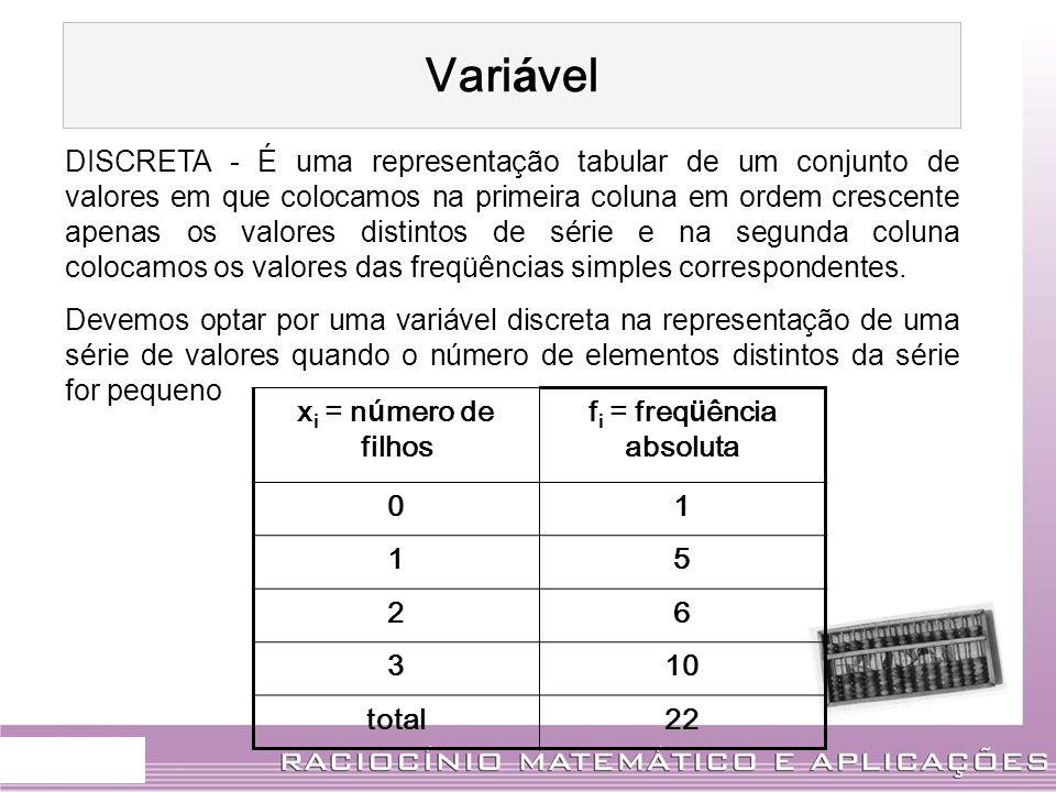Vari á vel DISCRETA - É uma representação tabular de um conjunto de valores em que colocamos na primeira coluna em ordem crescente apenas os valores d
