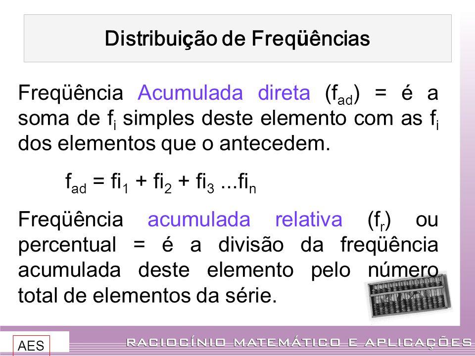 Distribui ç ão de Freq ü ências Freq ü ência Acumulada direta (f ad ) = é a soma de f i simples deste elemento com as f i dos elementos que o antecede