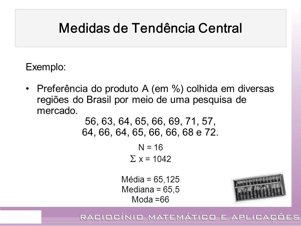 Exemplo: Preferência do produto A (em %) colhida em diversas regiões do Brasil por meio de uma pesquisa de mercado. 56, 63, 64, 65, 66, 69, 71, 57, 64