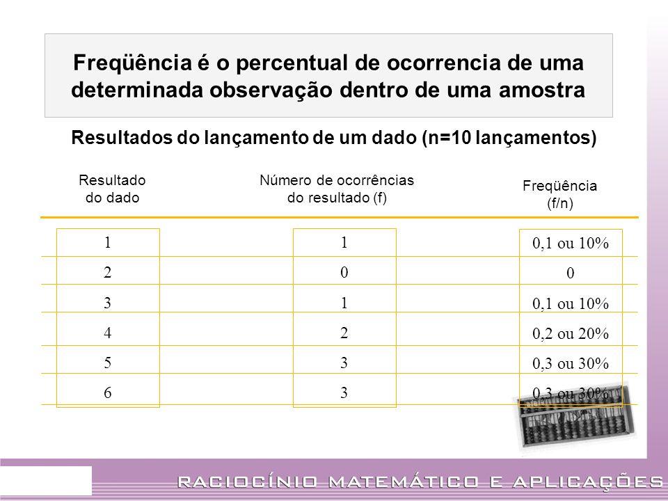 Resultados do lançamento de um dado (n=10 lançamentos) Resultado do dado Número de ocorrências do resultado (f) Freqüência (f/n) 123456123456 10123310