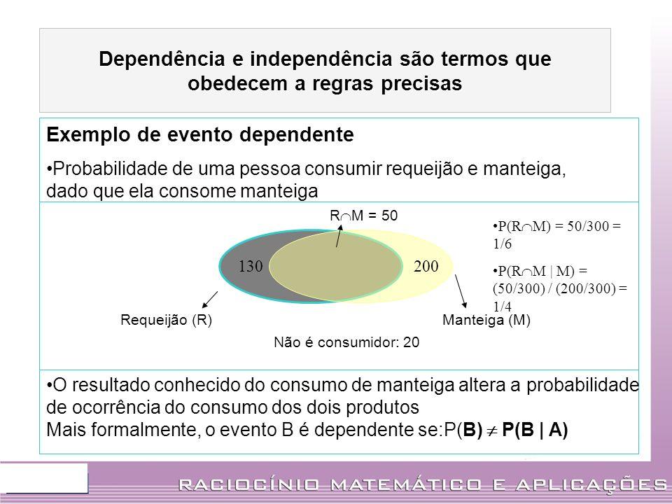 Exemplo de evento dependente Probabilidade de uma pessoa consumir requeijão e manteiga, dado que ela consome manteiga Exemplo de evento dependente Pro