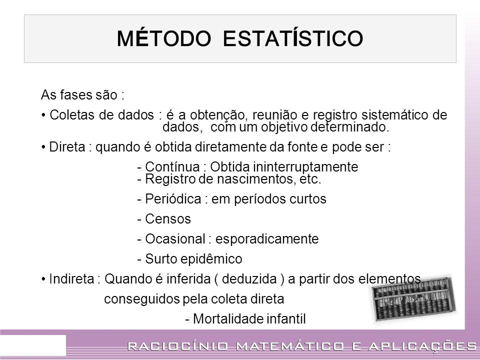 M É TODO ESTAT Í STICO As fases são : Coletas de dados : é a obtenção, reunião e registro sistemático de dados, com um objetivo determinado. Direta :