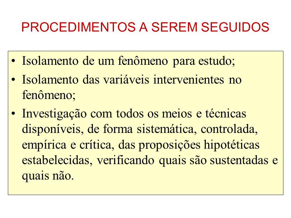 PROCEDIMENTOS A SEREM SEGUIDOS Isolamento de um fenômeno para estudo; Isolamento das variáveis intervenientes no fenômeno; Investigação com todos os m