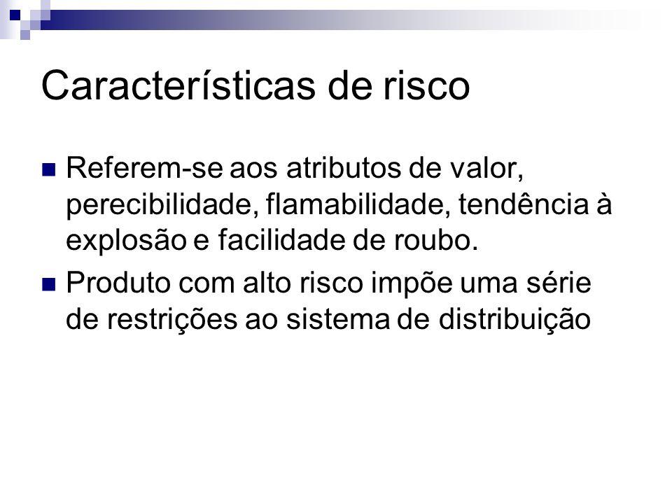Características de risco Referem-se aos atributos de valor, perecibilidade, flamabilidade, tendência à explosão e facilidade de roubo. Produto com alt