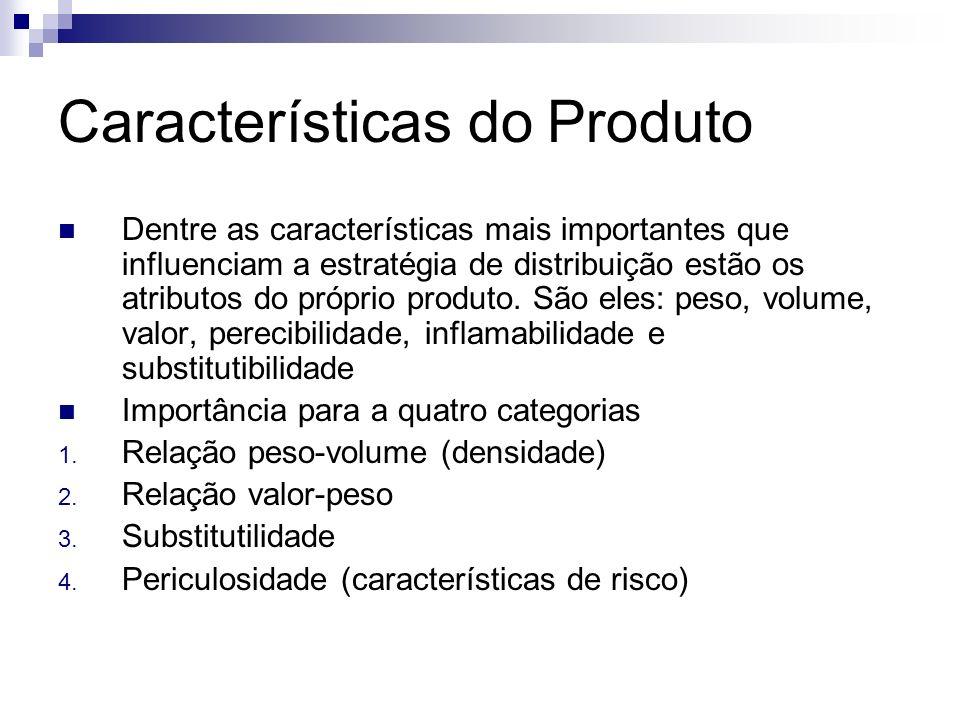 Características do Produto Dentre as características mais importantes que influenciam a estratégia de distribuição estão os atributos do próprio produ