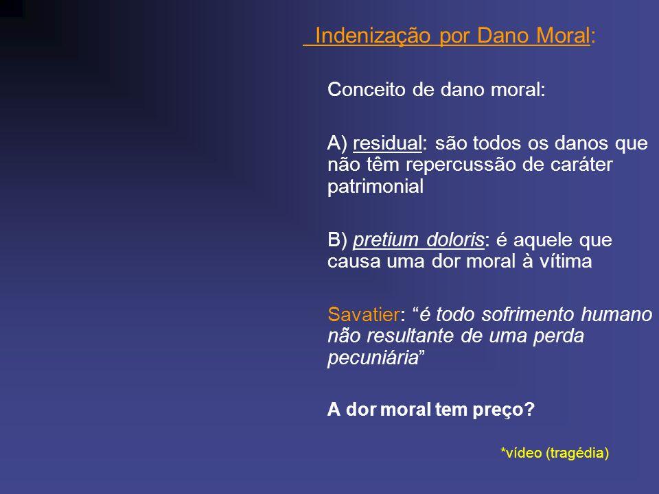 Indenização por Dano Moral: Conceito de dano moral: A) residual: são todos os danos que não têm repercussão de caráter patrimonial B) pretium doloris: