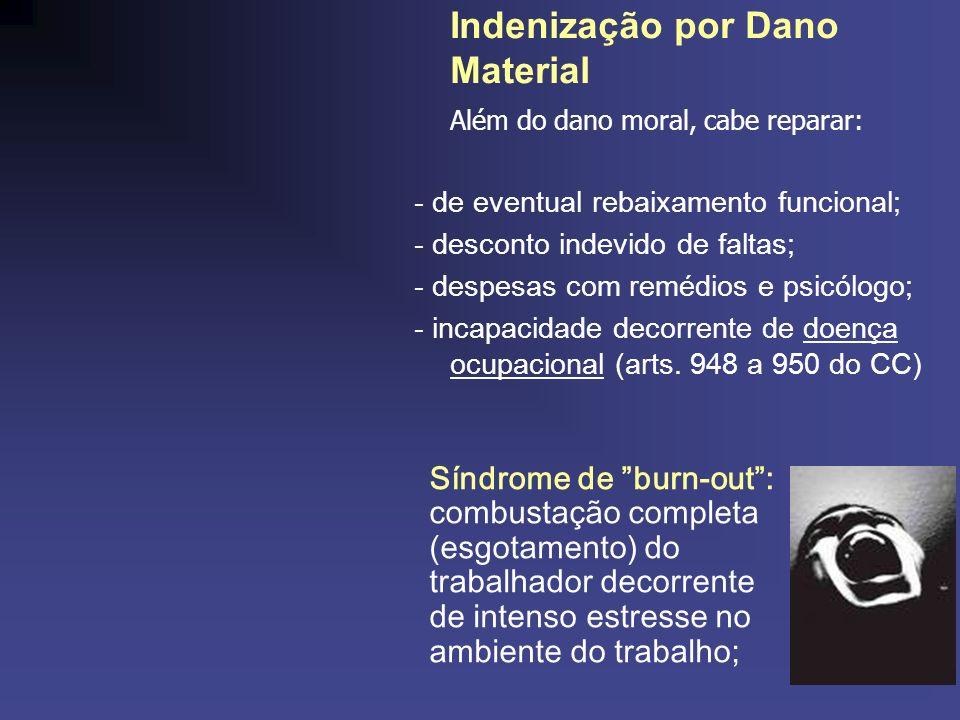 Indenização por Dano Material Além do dano moral, cabe reparar: - de eventual rebaixamento funcional; - desconto indevido de faltas; - despesas com re