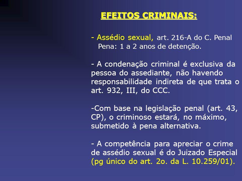 EFEITOS CRIMINAIS: - Assédio sexual, art. 216-A do C. Penal Pena: 1 a 2 anos de detenção. - A condenação criminal é exclusiva da pessoa do assediante,
