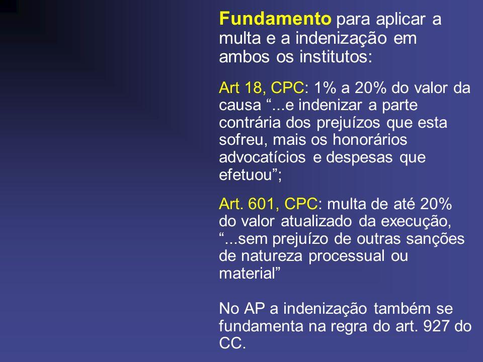 Fundamento para aplicar a multa e a indenização em ambos os institutos: Art 18, CPC: 1% a 20% do valor da causa...e indenizar a parte contrária dos pr
