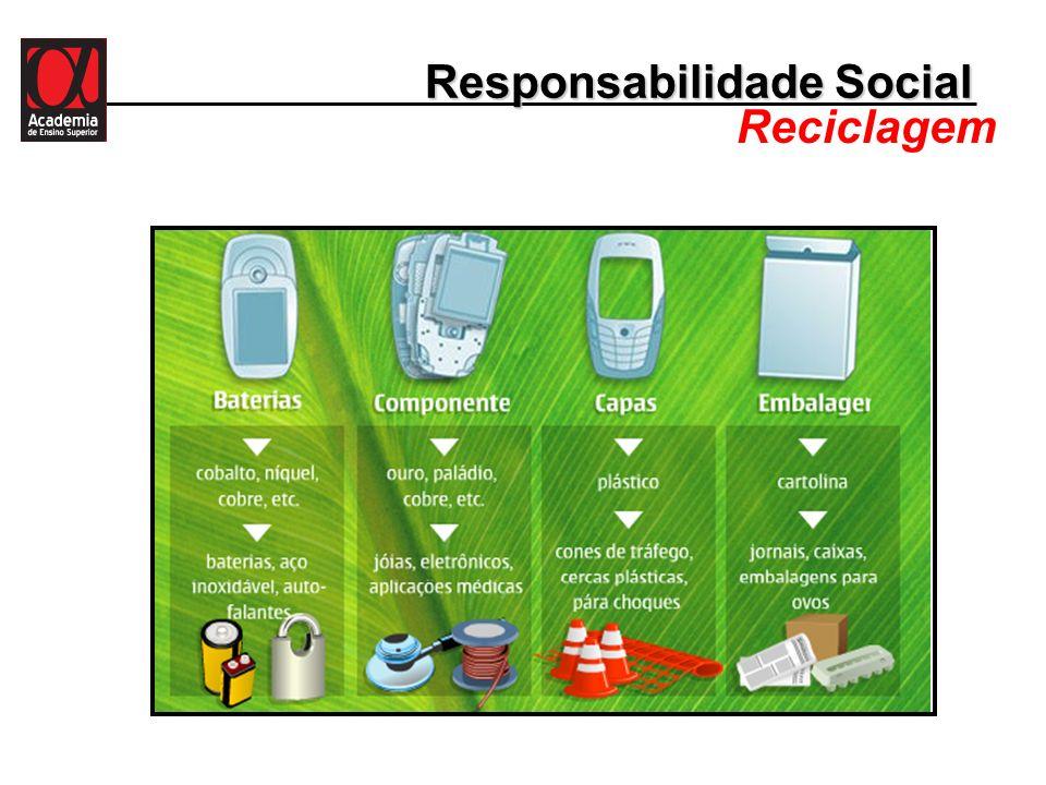 Responsabilidade Social Reciclagem