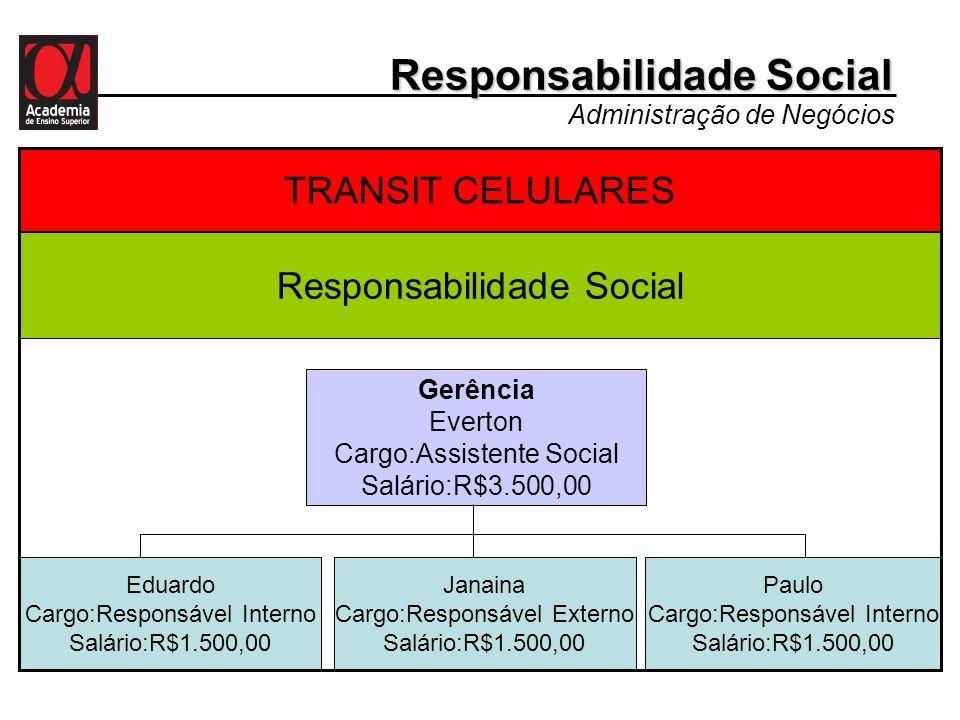 Responsabilidade Social Administração de Negócios Gerência Everton Cargo:Assistente Social Salário:R$3.500,00 Eduardo Cargo:Responsável Interno Salári