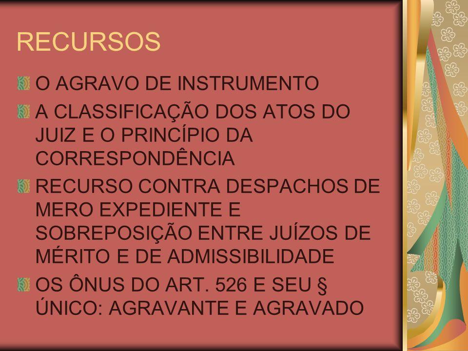 RECURSOS O ART.