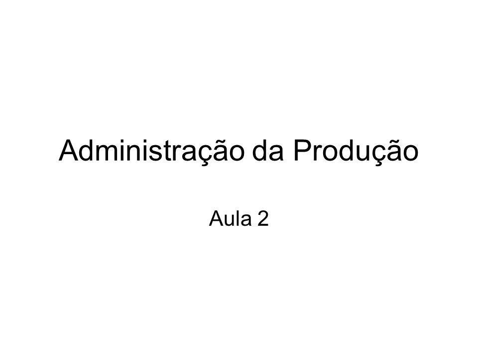 Administração da Produção Aula 2