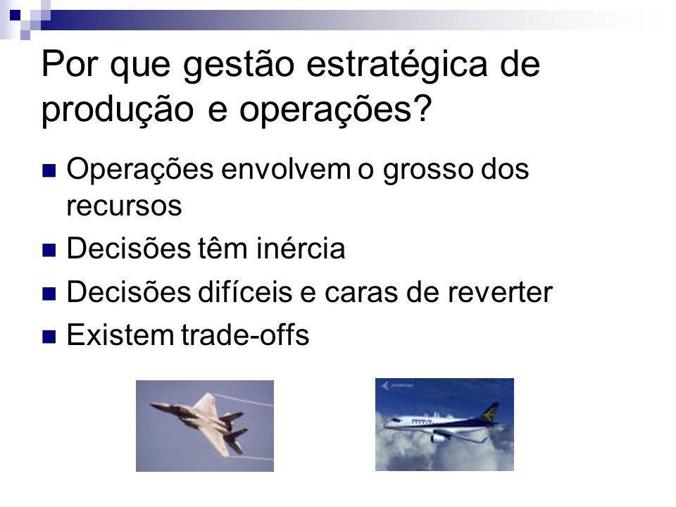 Por que gestão estratégica de produção e operações? Operações envolvem o grosso dos recursos Decisões têm inércia Decisões difíceis e caras de reverte