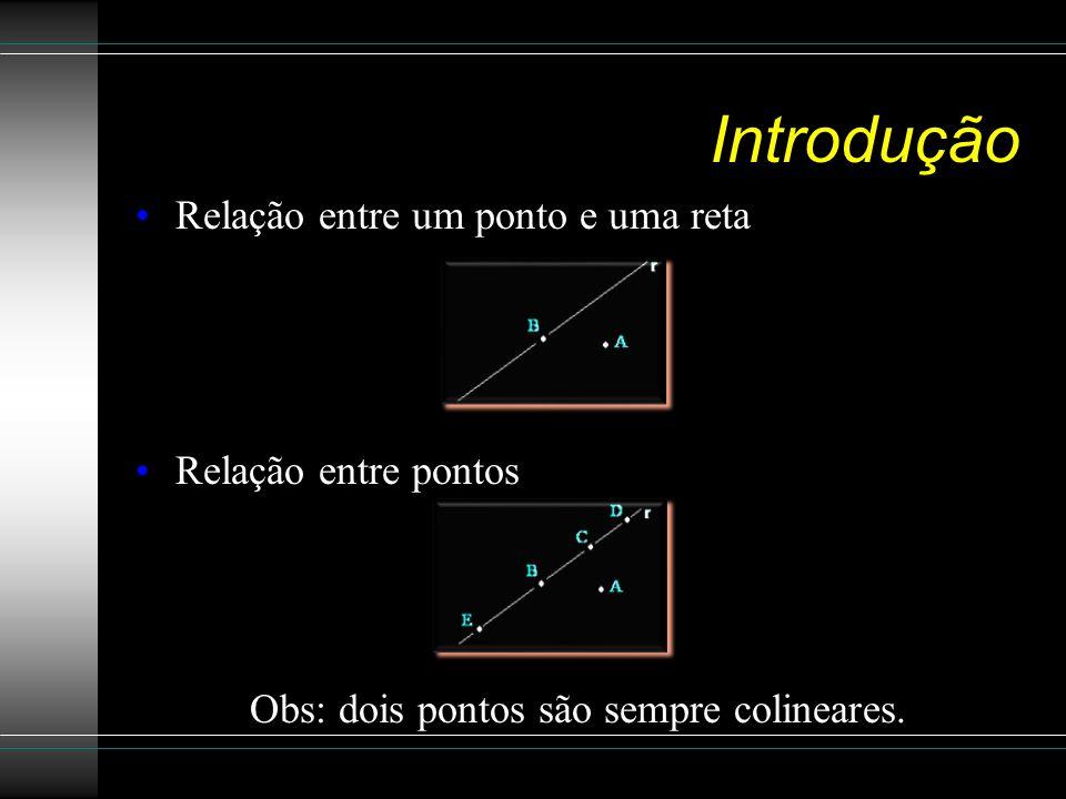 Introdução Relação entre um ponto e uma reta Relação entre pontos Obs: dois pontos são sempre colineares.
