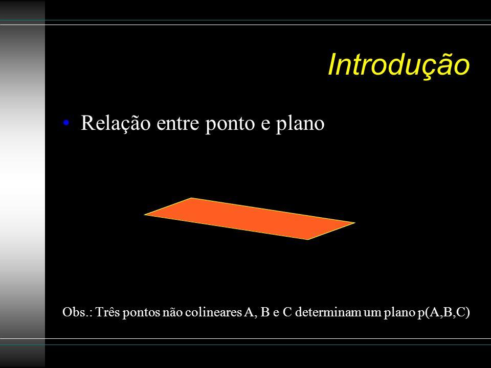 Introdução Relação entre ponto e plano Obs.: Três pontos não colineares A, B e C determinam um plano p(A,B,C)