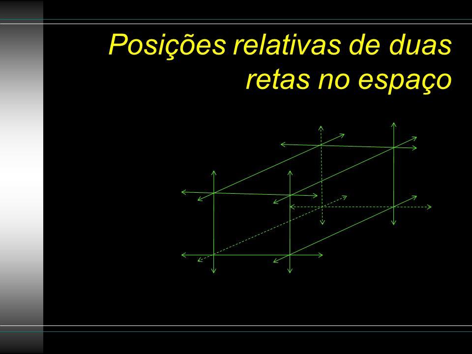 Duas retas no espaço distintas coincidentes Co-planares reversas paralelas concorrentes
