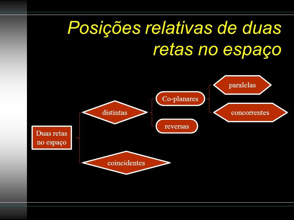Determinação de um plano 3 pontos não colineares; 2 retas paralelas; 2 retas concorrentes; 1 reta e 1 ponto fora dela.