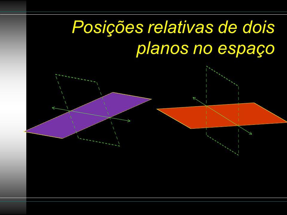 Dois planos no espaço Coincidentes Distintos Paralelos Secantes
