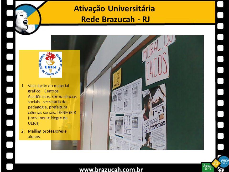 Ativação Universitária Rede Brazucah - RJ 1.Veiculação do material gráfico – Centros Acadêmicos, xérox ciências sociais, secretária de pedagogia, pref