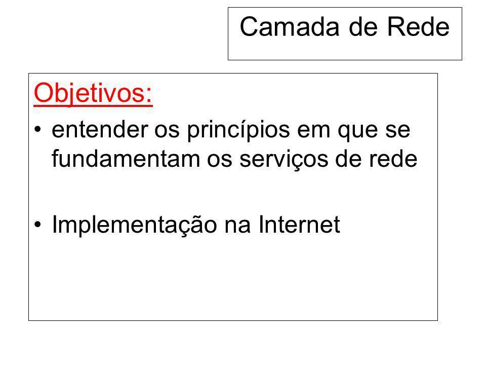 Camada de Rede Objetivos: entender os princípios em que se fundamentam os serviços de rede Implementação na Internet