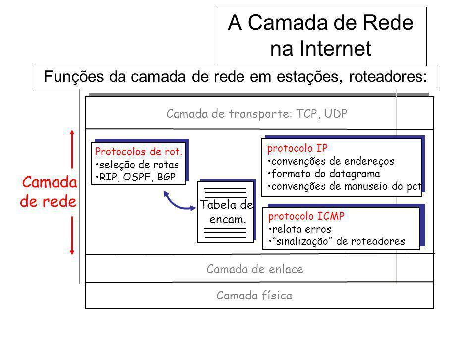 A Camada de Rede na Internet Tabela de encam. Funções da camada de rede em estações, roteadores: Protocolos de rot. seleção de rotas RIP, OSPF, BGP pr