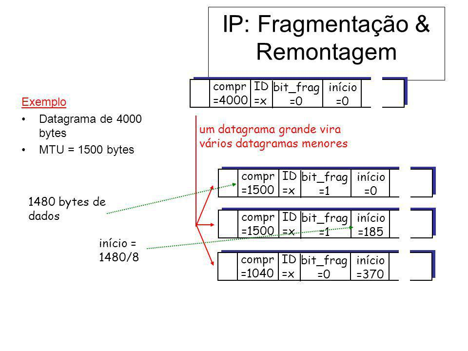IP: Fragmentação & Remontagem ID =x início =0 bit_frag =0 compr =4000 ID =x início =0 bit_frag =1 compr =1500 ID =x início =185 bit_frag =1 compr =150