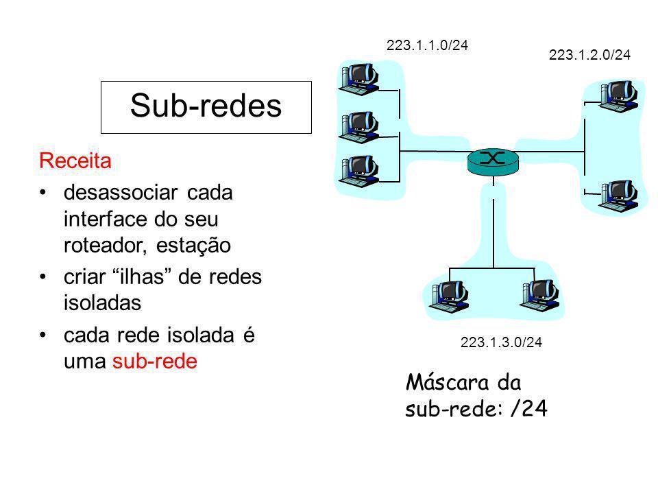 223.1.1.0/24 223.1.2.0/24 223.1.3.0/24 Máscara da sub-rede: /24 Receita desassociar cada interface do seu roteador, estação criar ilhas de redes isola