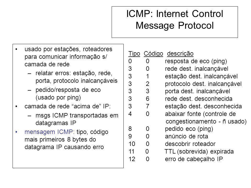 ICMP: Internet Control Message Protocol usado por estações, roteadores para comunicar informação s/ camada de rede –relatar erros: estação, rede, port