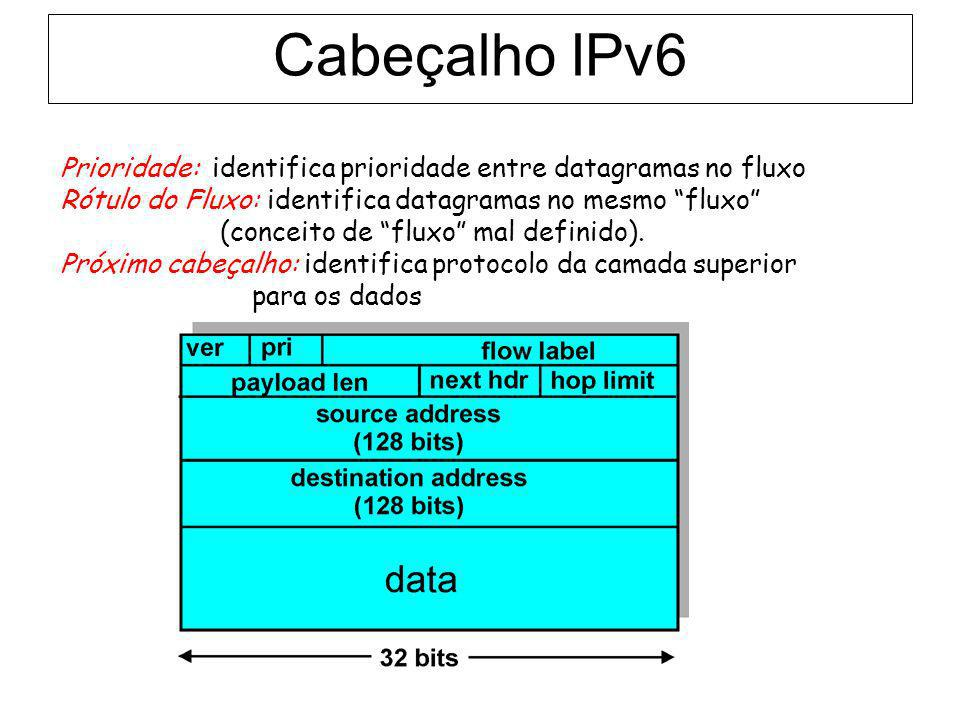 Cabeçalho IPv6 Prioridade: identifica prioridade entre datagramas no fluxo Rótulo do Fluxo: identifica datagramas no mesmo fluxo (conceito de fluxo ma