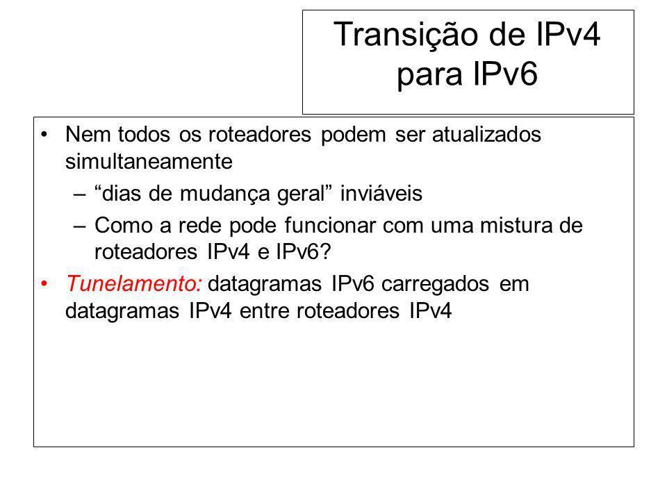 Transição de IPv4 para IPv6 Nem todos os roteadores podem ser atualizados simultaneamente –dias de mudança geral inviáveis –Como a rede pode funcionar