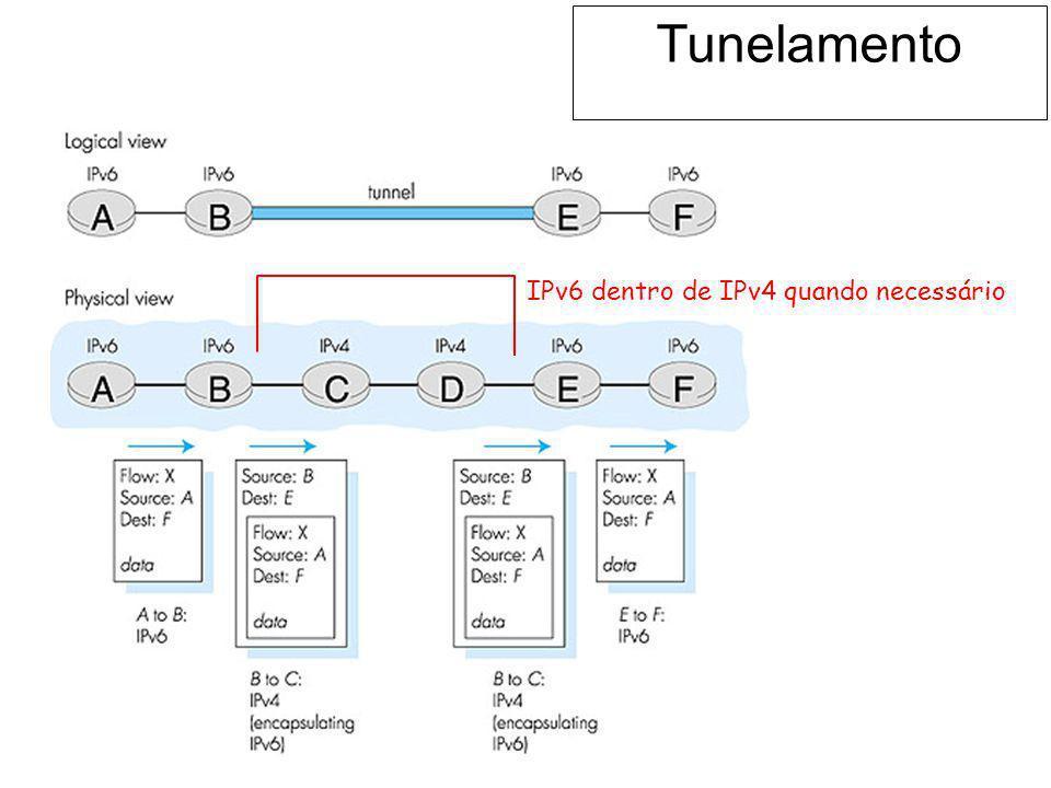 Tunelamento IPv6 dentro de IPv4 quando necessário