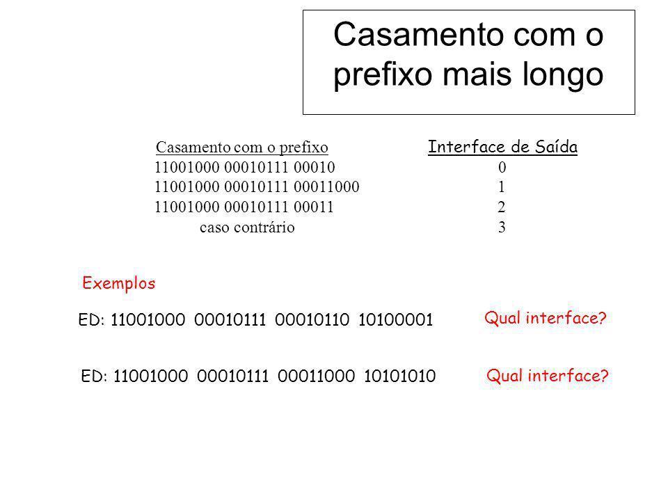 Casamento com o prefixo mais longo Casamento com o prefixo Interface de Saída 11001000 00010111 00010 0 11001000 00010111 00011000 1 11001000 00010111
