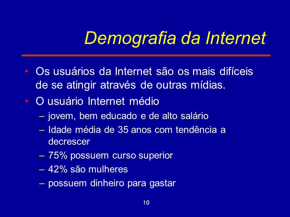10 Demografia da Internet Os usuários da Internet são os mais difíceis de se atingir através de outras mídias. O usuário Internet médio –jovem, bem ed