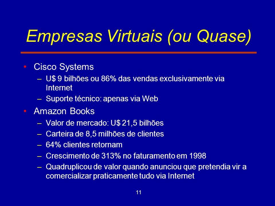 11 Empresas Virtuais (ou Quase) Cisco Systems –U$ 9 bilhões ou 86% das vendas exclusivamente via Internet –Suporte técnico: apenas via Web Amazon Book