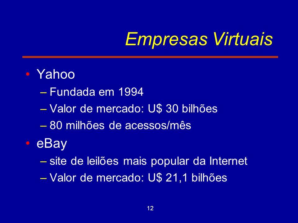 12 Empresas Virtuais Yahoo –Fundada em 1994 –Valor de mercado: U$ 30 bilhões –80 milhões de acessos/mês eBay –site de leilões mais popular da Internet