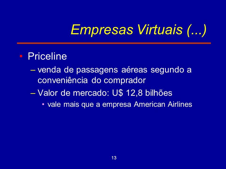 13 Empresas Virtuais (...) Priceline –venda de passagens aéreas segundo a conveniência do comprador –Valor de mercado: U$ 12,8 bilhões vale mais que a