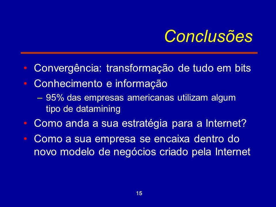15 Conclusões Convergência: transformação de tudo em bits Conhecimento e informação –95% das empresas americanas utilizam algum tipo de datamining Com